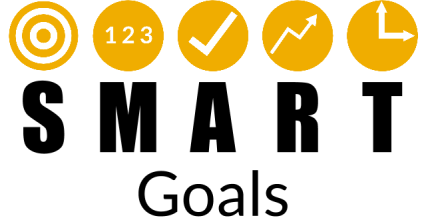 SMART-Goals-Featured-Image-640x330